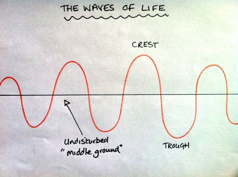 waves of life